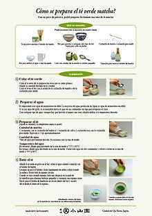 Cómo se prepara el té verde matcha? PDF