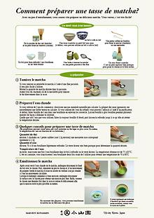 Comment préparer  une tasse de matcha? PDF